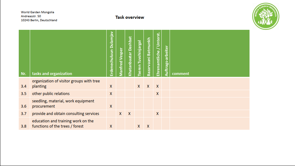 task overview 2. section